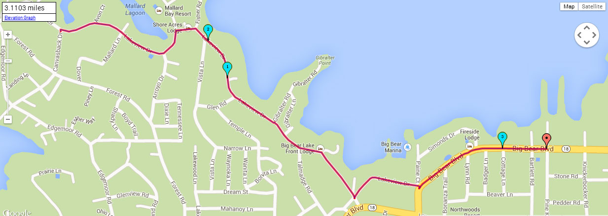 Sprint Run Map